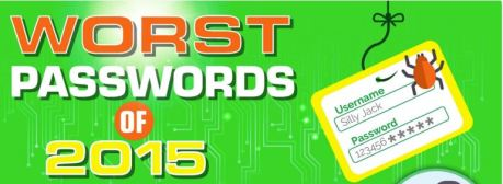 2015 Worst Passwords capture